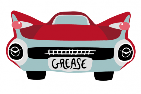 Central Park Players brings Grease to White Pines Intermediate in March