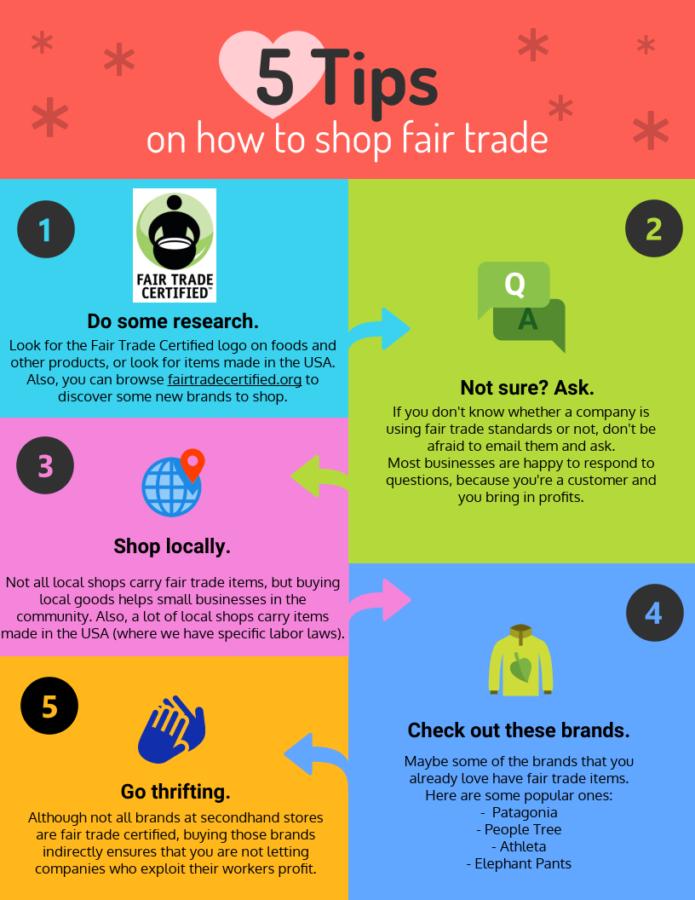 Shopping fair trade