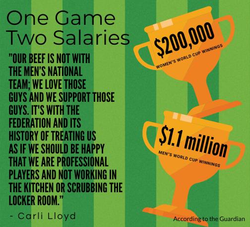 Women soccer stars battle for equal pay